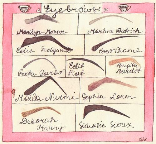 famous eyebrows