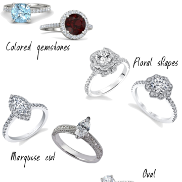 engagement ring trends 2015