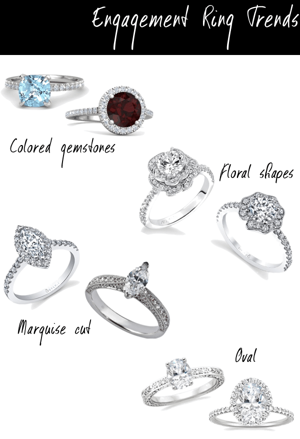 about marriage things favorite life rings is your engagement says future ring which